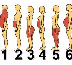 как похудеть за неделю ру
