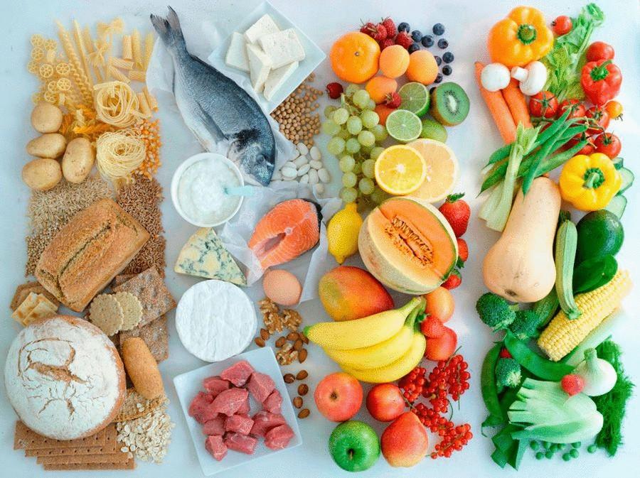 совместимые продукты питания для похудения