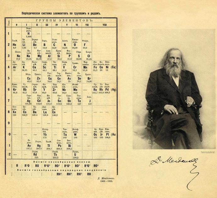 Подлинной таблице Д.И. Менделеева сразу после его смерти сделали обрезание