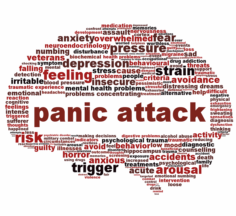 stress anxiety and psychosocial problems as examples of psychological factors that can trigger pain Chronic worry and emotional stress can trigger a host of health problems the problem occurs when fight or flight is triggered daily by excessive worrying and anxiety.