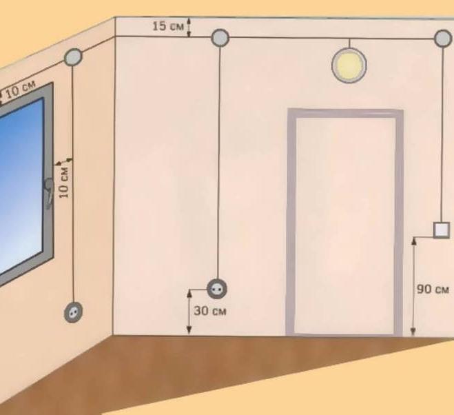 Как сделать розетки в комнатах 516