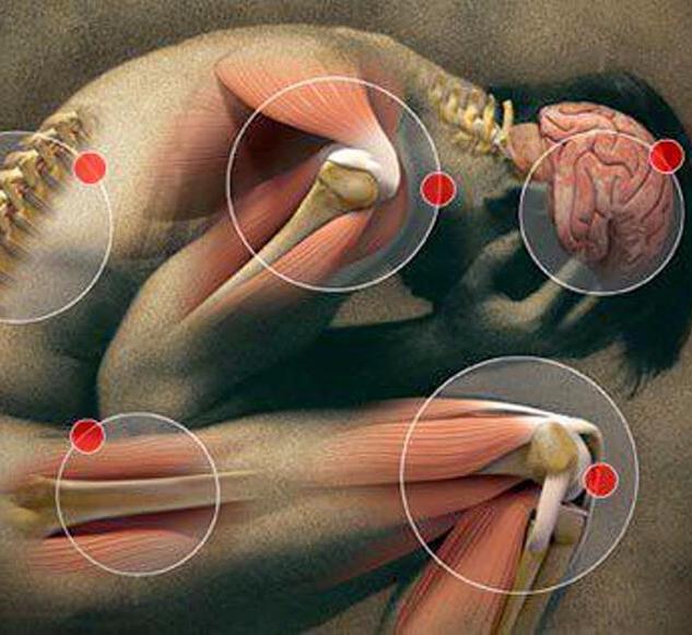 Лекарства снимающие боль в суставах