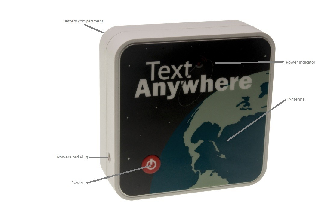 Text Anywhere
