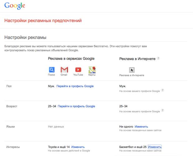 Биржа ссылок для google