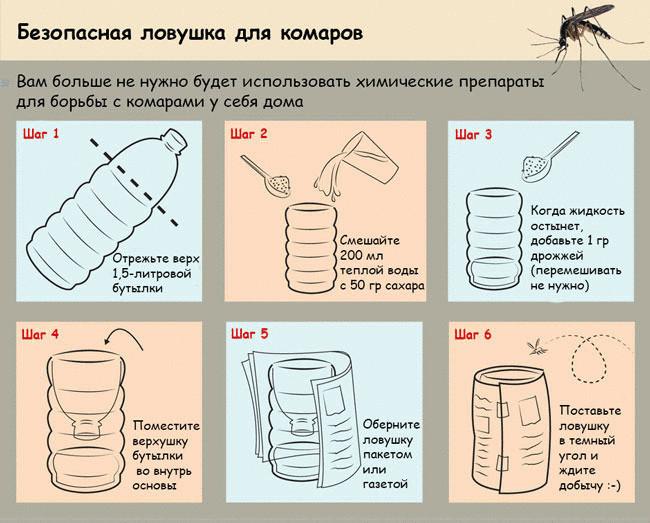 Безопасная ловушка для комаров своими руками