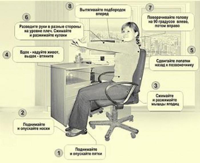 Скрытая гимнастика профессора Воробьева — действенная методика похудения