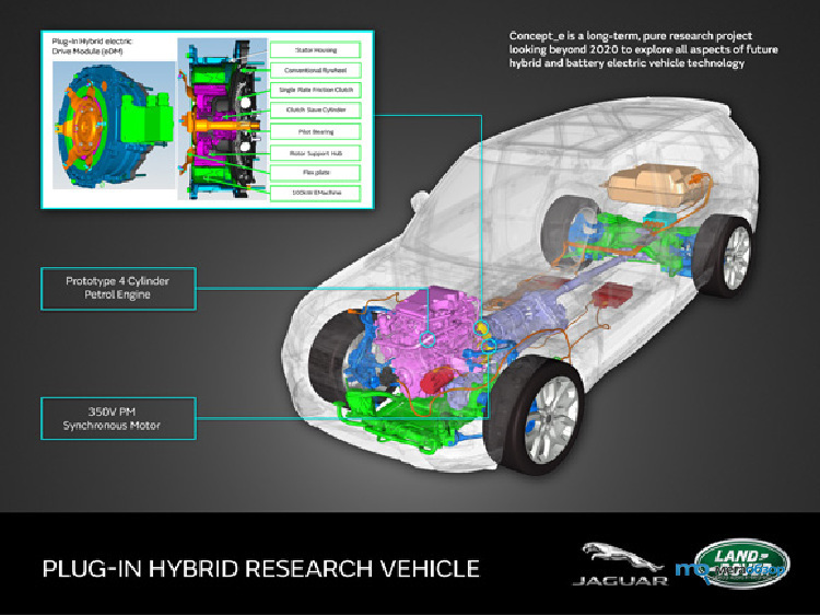 Три «зеленых» концепта от Land Rover