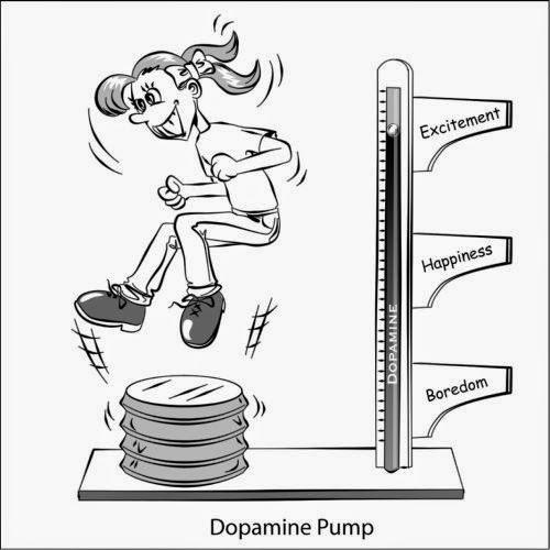 Дофамин и мастурбаця секс