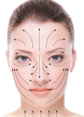 Лицо и массажные линии