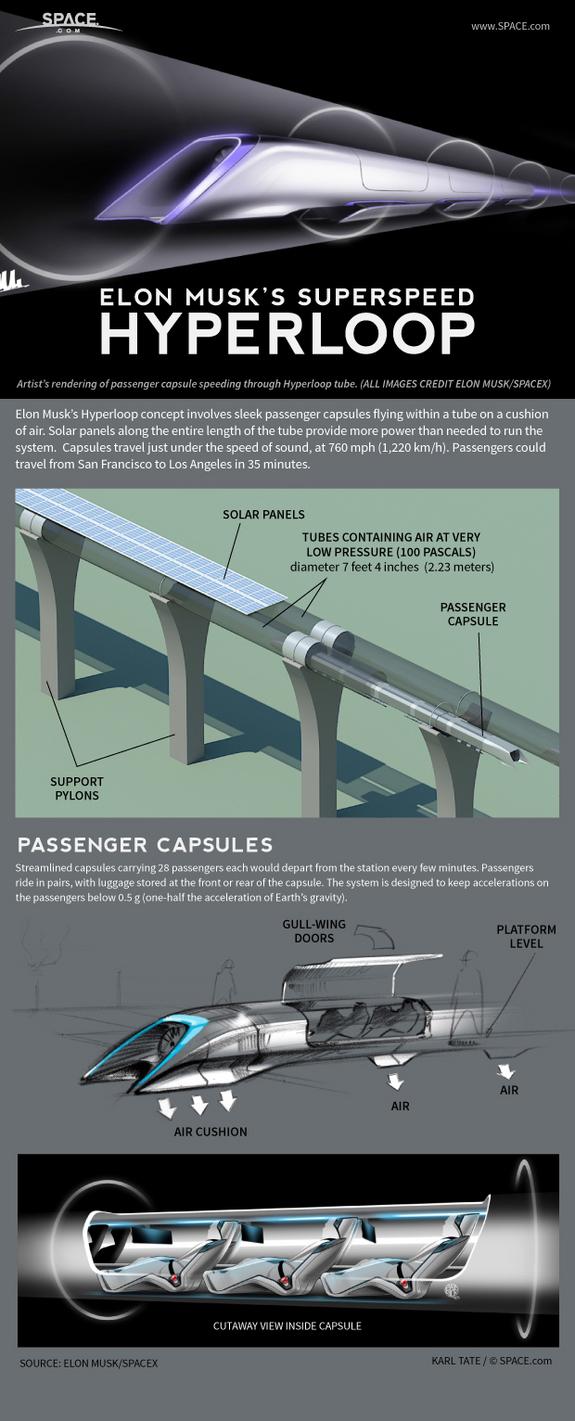 Высокоскоростной тоннель будущего