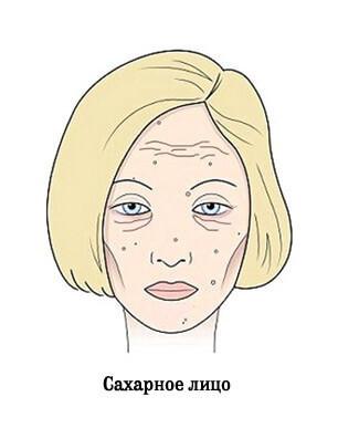 4 продукта, которые портят ваше лицо