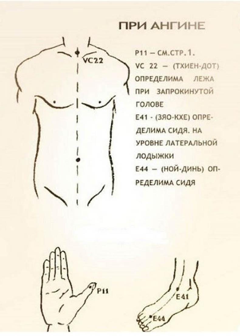 точки на теле для снятия боли