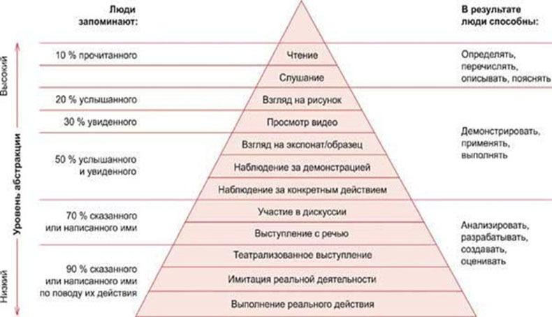 https://econet.ru/uploads/pictures/168092/content_konus_obucheniya__econet_ru.jpg