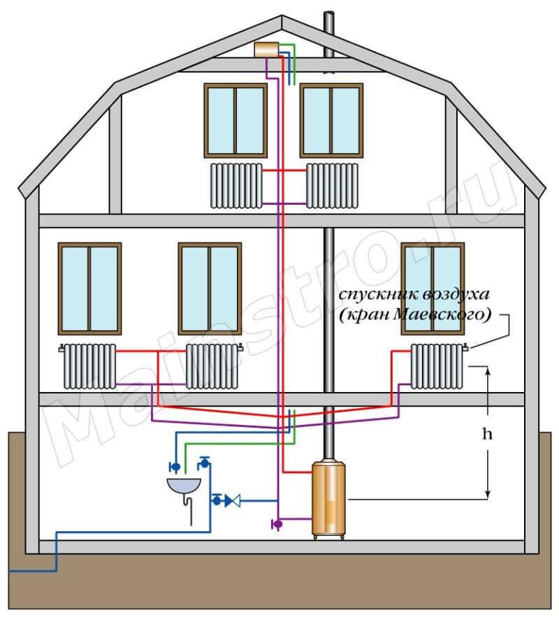 Схема разводки трубопровода системы отопления двухтрубная фото 525