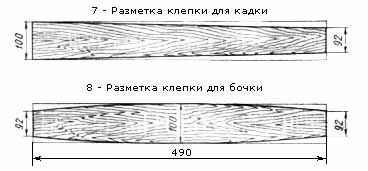 Бочка деревянная сделать своими руками