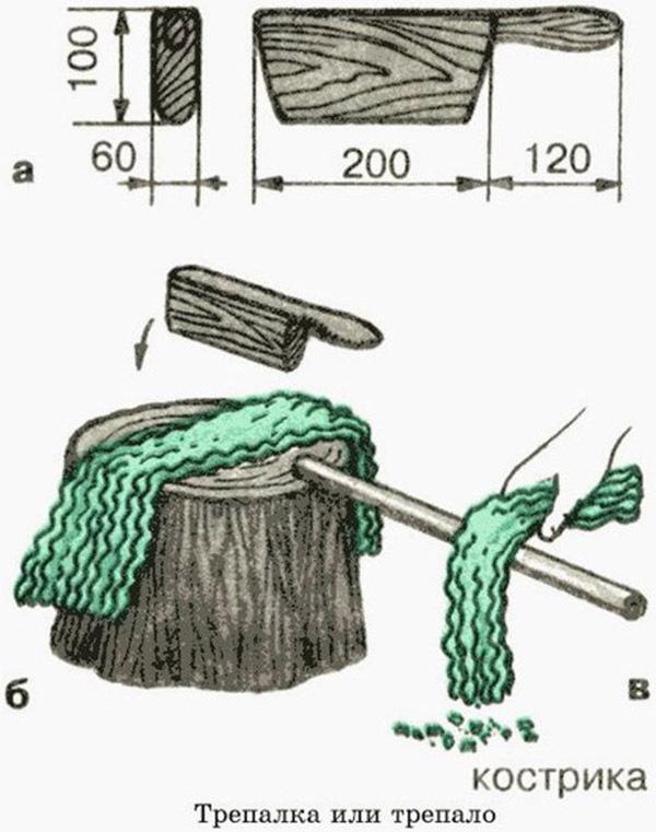 прядильные волокна для канатов и веревок - фото 7