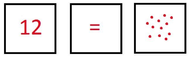Как обучить малыша математике: Невероятный метод Домана
