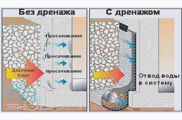 Воздуховода гидроизоляция