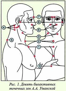 9 зон массажа