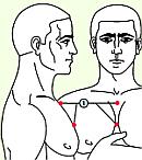 Первая зона массажа