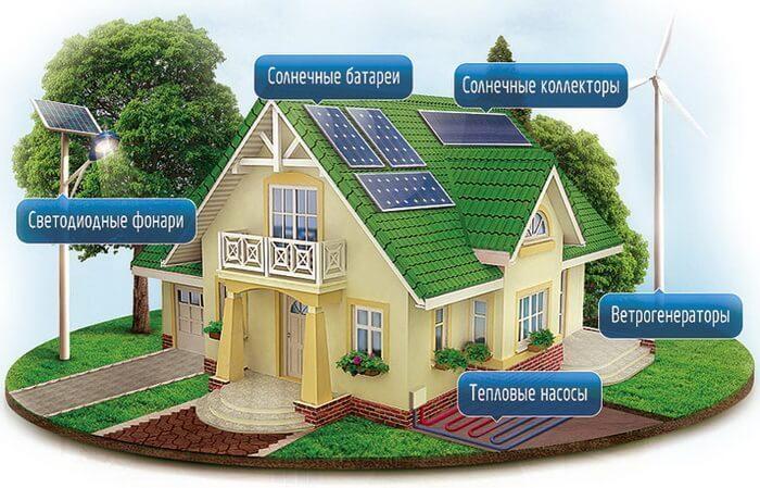 Энергосбережение в быту картинки