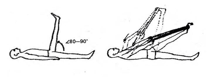 упражнение для снятия болей в пояснице