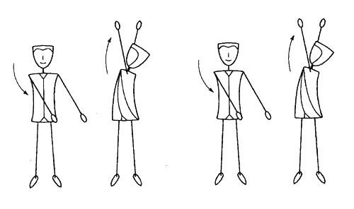 четыре Гомо-движения спиральной гимнастики