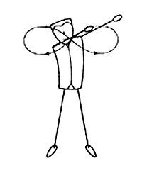 четыре Нейтро-движения спиральной гимнастики