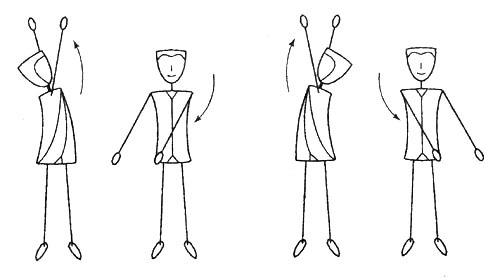 четыре Гетеро-движения второй стадии sp гимнастики
