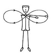 четыре Нейтро-движения второй стадии sp гимнастики