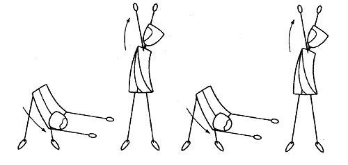 четыре Нейто-движения третьей стадии sp гимнастики