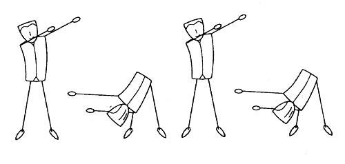 четыре Гомо-движения третьей стадии sp гимнастики