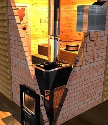 Водяное печное отопление в частном доме