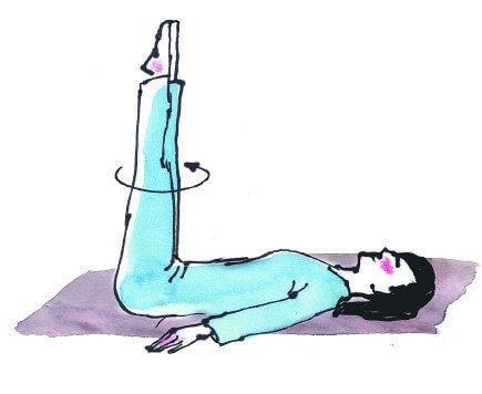 Упражнения для улучшения работы эндокринной систнемя