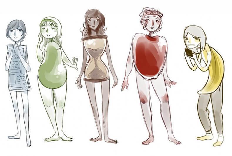 Связь фигуры и травм внутренних