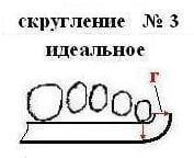 content ploskostopie econet ru