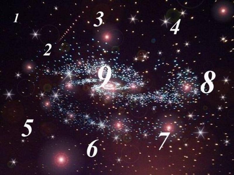 Китайская методика познания себя «9 звезд»: узнай правду о своей судьбе!