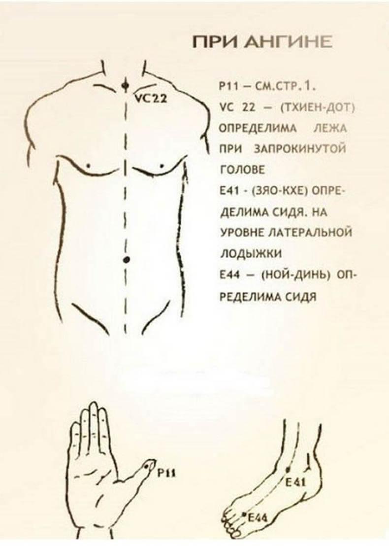 Изображение - Бальзам звездочка при болях в суставах content_3_1__econet_ru