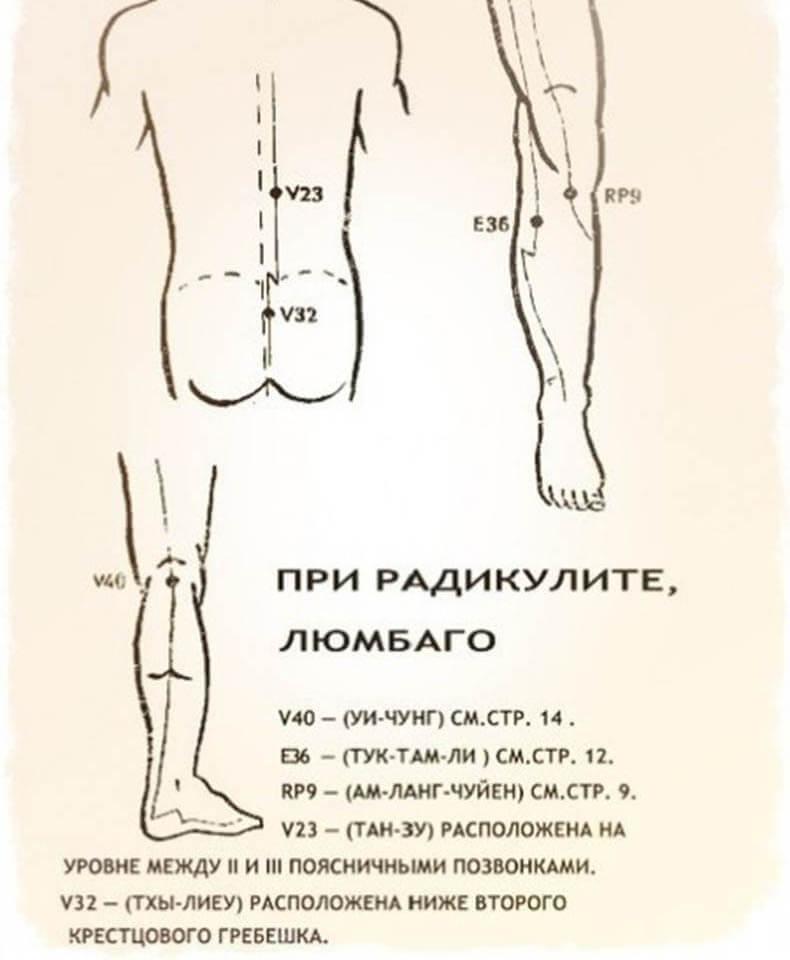 Изображение - Бальзам звездочка при болях в суставах content_6_1__econet_ru