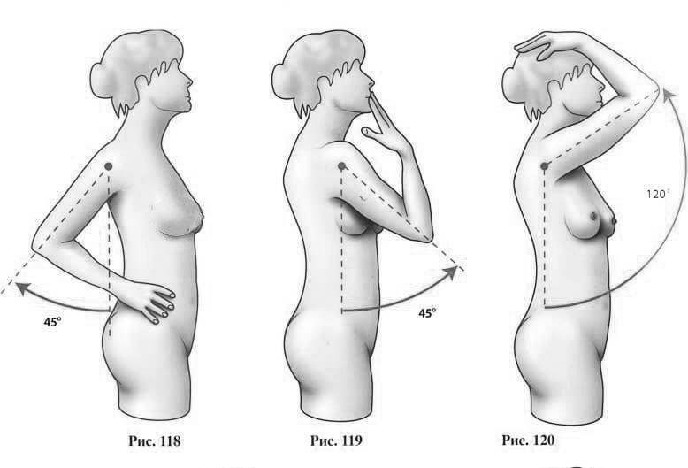 Высокая подвижность суставов клиника миниинвазивной хирургии позвоночника и суставов