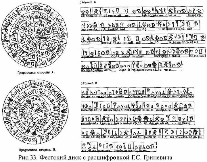 Фестский диск, созданный 3700 лет назад, расшифрован Content_disk4_1__econet_ru
