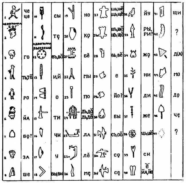 Фестский диск, созданный 3700 лет назад, расшифрован Content_disk5_1__econet_ru