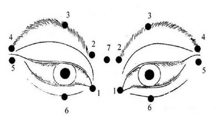 9 ритуалов, которые вернут вам зрение