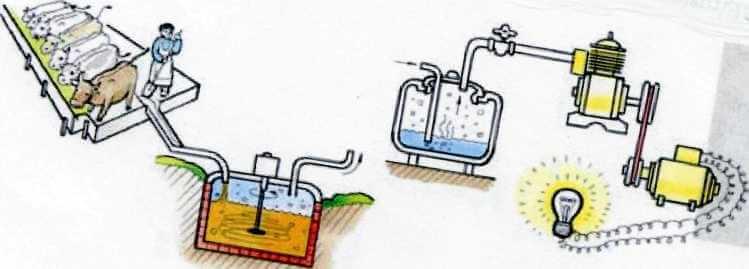 Альтернативные источники электроэнергии своими руками 141