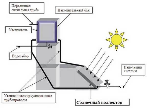 Коллектор - теплообменник с зачерненной пористой поверхностью жидкость для очистки теплообменников в вентиляции