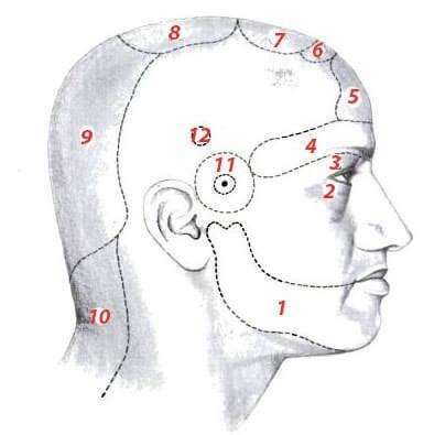 Причины хронической головной боли по Аюрведе