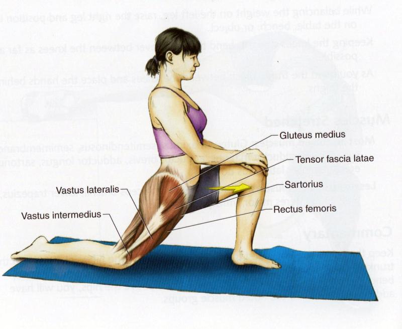 комплекс упражнений на растяжку ног