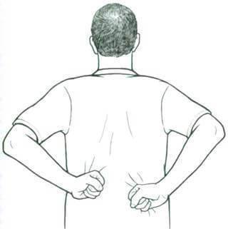 Упражнения для желез