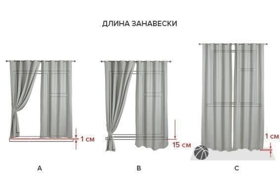 Как рассчитать длину штор