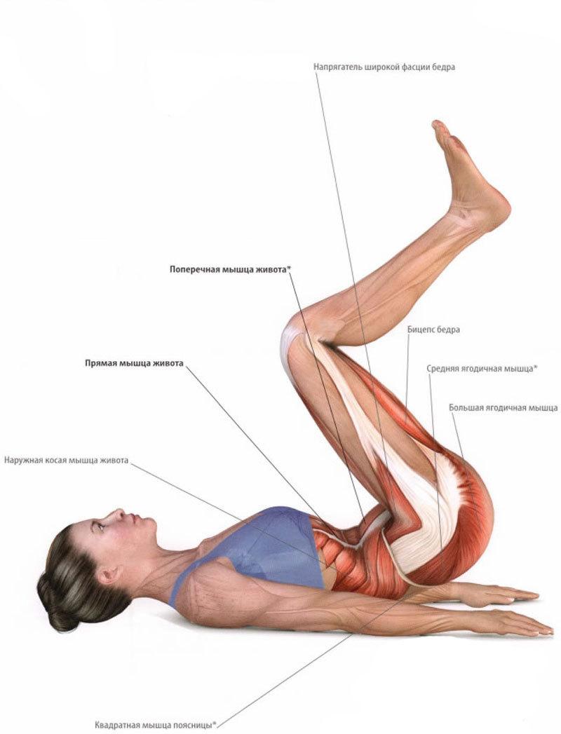 Упражнения для похудения при геморрое